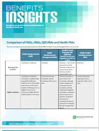 Comparison Chart of QSEHRA's, FSA's, HRA's, and HSA's