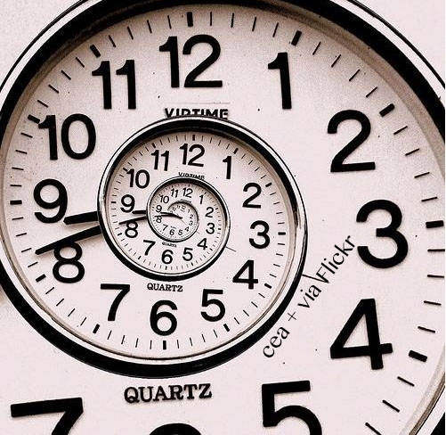 An employees time clock